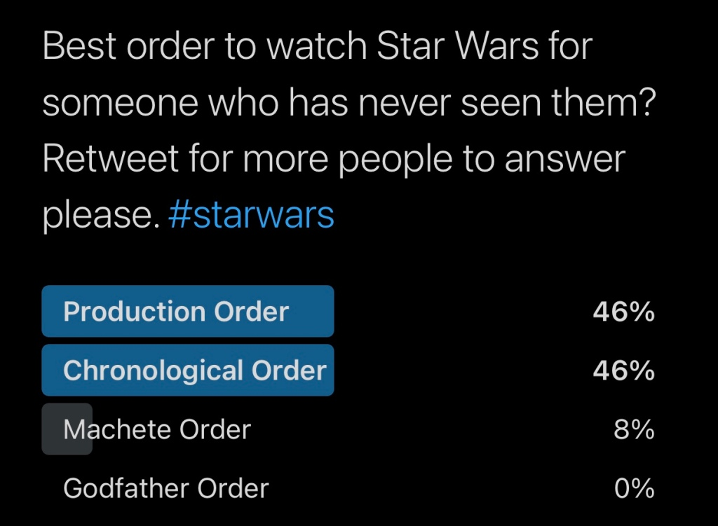 Watching Star Wars, what's the correct order?
